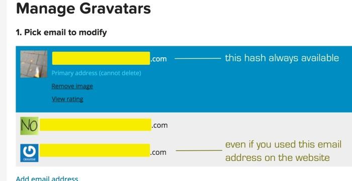gravatar_emails